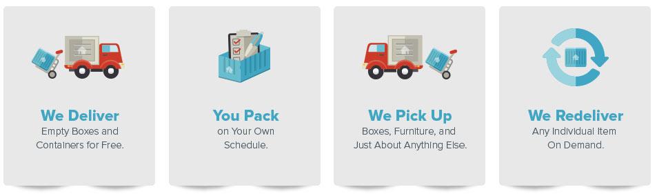 deliver-pack-pickup